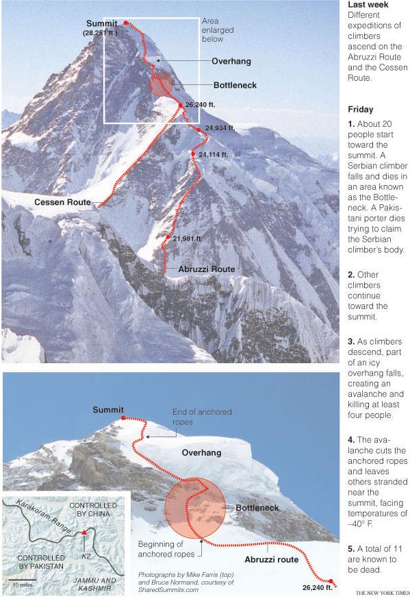 Karakoram 2008 c...K2 Mountain Bottleneck